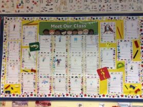 P2D/E Our class display.